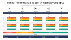 Project Performance Report With Employee Status Ppt PowerPoint Presentation Icon Inspiration PDF