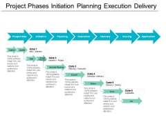 Project Phases Initiation Planning Execution Delivery Ppt PowerPoint Presentation Pictures Files
