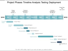 Project Phases Timeline Analysis Testing Deployment Ppt PowerPoint Presentation Styles Topics
