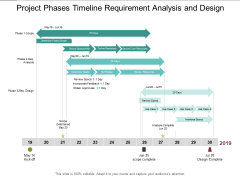 Project Phases Timeline Requirement Analysis And Design Ppt PowerPoint Presentation Inspiration Brochure