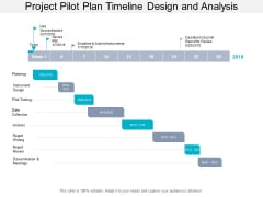 Project Pilot Plan Timeline Design And Analysis Ppt PowerPoint Presentation Slides Display