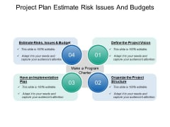 Project Plan Estimate Risk Issues And Budgets Ppt PowerPoint Presentation Outline Picture