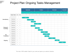 Project Plan Ongoing Tasks Management Ppt PowerPoint Presentation Styles Picture