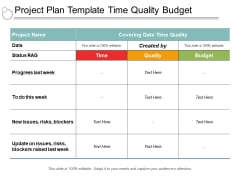 Project Plan Template Time Quality Budget Ppt PowerPoint Presentation Pictures Graphics