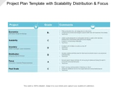 Project Plan Template With Scalability Distribution And Focus Ppt PowerPoint Presentation Gallery Introduction