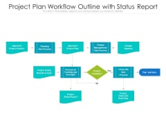 Project Plan Workflow Outline With Status Report Ppt PowerPoint Presentation Pictures Designs PDF