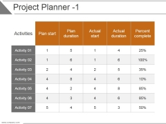 Project Planner Template 1 Ppt PowerPoint Presentation Background Image