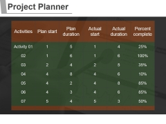 Project Planner Template 1 Ppt PowerPoint Presentation Good