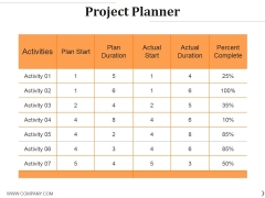 Project Planner Template 2 Ppt PowerPoint Presentation Infographics Layout