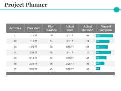 Project Planner Template 2 Ppt PowerPoint Presentation Inspiration Example Topics