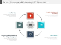 Project Planning And Estimating Ppt Presentation