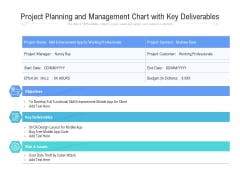 Project Planning And Management Chart With Key Deliverables Ppt PowerPoint Presentation Model Outline PDF