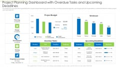 Project Planning Dashboard With Overdue Tasks And Upcoming Deadlines Sample PDF