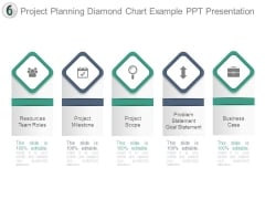 Project Planning Diamond Chart Example Ppt Presentation