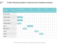 Project Planning Situation Customer And Competitors Analysis Ppt PowerPoint Presentation Professional File Formats