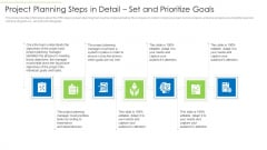 Project Planning Steps In Detail Set And Prioritize Goals Summary PDF