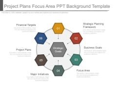 Project Plans Focus Area Ppt Background Template