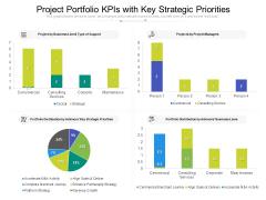 Project Portfolio Kpis With Key Strategic Priorities Ppt PowerPoint Presentation Gallery Summary PDF