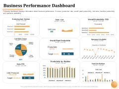 Project Portfolio Management PPM Business Performance Dashboard Ppt Layouts Design Inspiration PDF