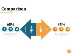 Project Portfolio Management PPM Comparison Ppt Inspiration Guidelines PDF