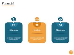 Project Portfolio Management PPM Financial Ppt Model Deck PDF