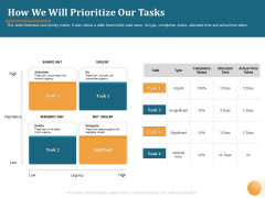 Project Portfolio Management PPM How We Will Prioritize Our Tasks Ppt Infographics PDF