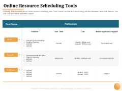 Project Portfolio Management PPM Online Resource Scheduling Tools Ppt Slides Sample PDF