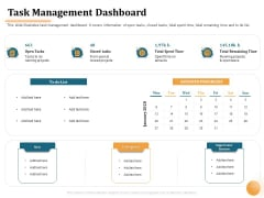 Project Portfolio Management PPM Task Management Dashboard Ppt Professional Example PDF