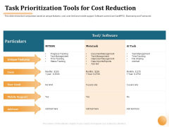 Project Portfolio Management PPM Task Prioritization Tools For Cost Reduction Ppt Inspiration Picture PDF