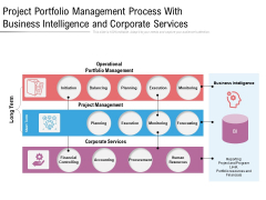 Project Portfolio Management Process With Business Intelligence And Corporate Services Ppt PowerPoint Presentation File Inspiration PDF
