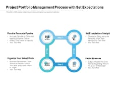 Project Portfolio Management Process With Set Expectations Ppt PowerPoint Presentation Model Deck