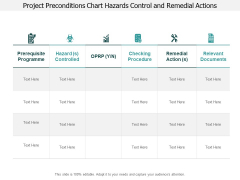 Project Preconditions Chart Hazards Control And Remedial Actions Ppt PowerPoint Presentation Pictures Show