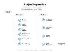Project Preparation Ppt PowerPoint Presentation Ideas Slides