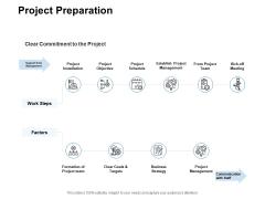 Project Preparation Ppt PowerPoint Presentation Portfolio Professional