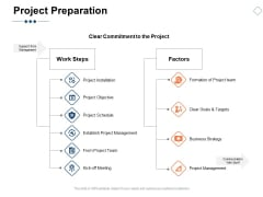 Project Preparation Ppt PowerPoint Presentation Professional Styles