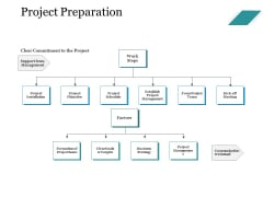 Project Preparation Ppt PowerPoint Presentation Styles Professional