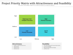 Project Priority Matrix With Attractiveness And Feasibility Ppt PowerPoint Presentation File Ideas PDF