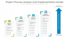 Project Process Analysis And Implementation Model Ppt PowerPoint Presentation File Ideas PDF