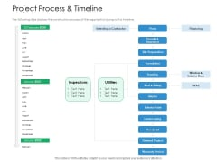 Project Process And Timeline Action Priority Matrix Ppt Layouts Graphics PDF
