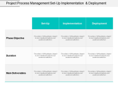 Project Process Management Setup Implementation And Deployment Ppt PowerPoint Presentation Ideas Microsoft