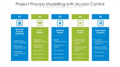 Project Process Modelling With Access Control Ppt PowerPoint Presentation Styles Layouts PDF