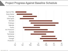 Project Progress Against Baseline Schedule Ppt PowerPoint Presentation Information
