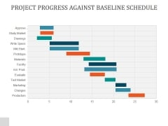 Project Progress Against Baseline Schedule Ppt PowerPoint Presentation Slide