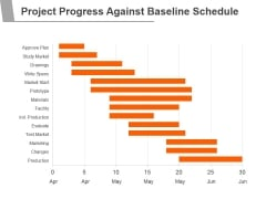 Project Progress Against Baseline Schedule Ppt PowerPoint Presentation Summary
