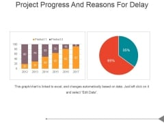 Project Progress And Reasons For Delay Ppt PowerPoint Presentation Designs Download