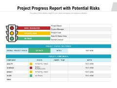 Project Progress Report With Potential Risks Ppt PowerPoint Presentation Gallery File Formats PDF