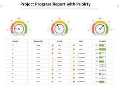 Project Progress Report With Prioirty Ppt PowerPoint Presentation File Maker PDF