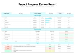 Project Progress Review Report Ppt PowerPoint Presentation Gallery Example Introduction PDF