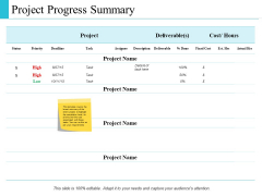 Project Progress Summary Business Ppt PowerPoint Presentation Model Graphics Pictures
