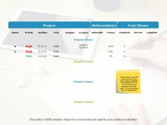 Project Progress Summary Ppt PowerPoint Presentation Ideas Gridlines